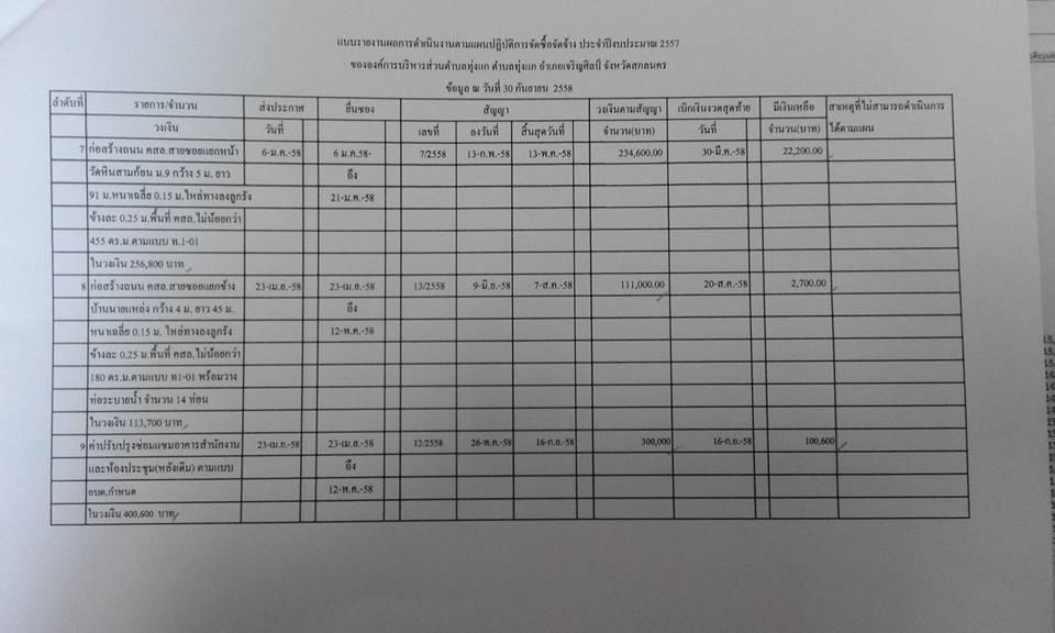 รายงานการดำเนินการจัดซื้อจัดจ้าง 2557-3
